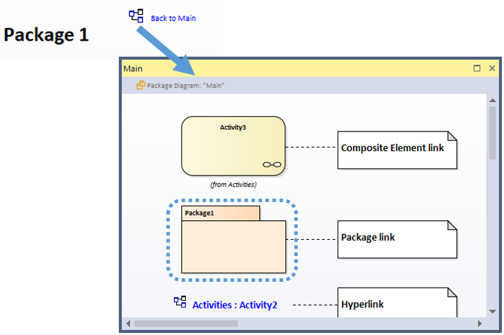 eautils addin enterprise architect sparx generate a link back automatically