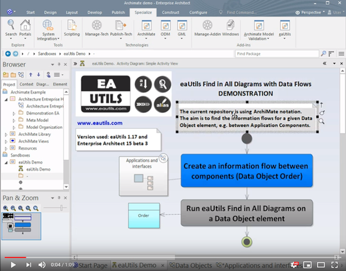find in all diagrams on information flows youtube video demonstration